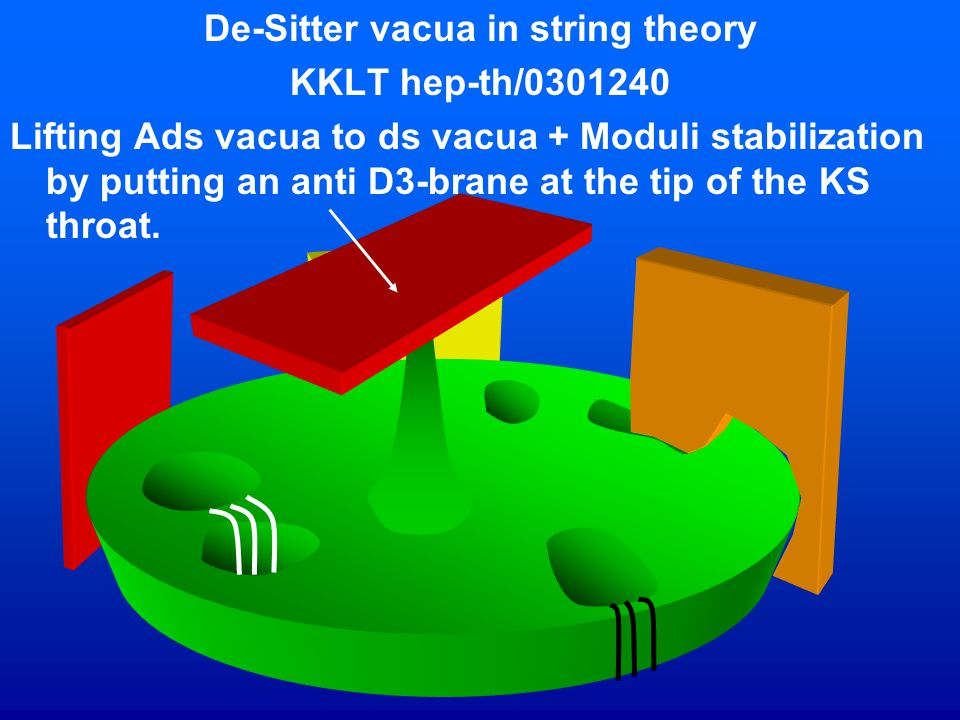 De-Sitter vacua in string theory