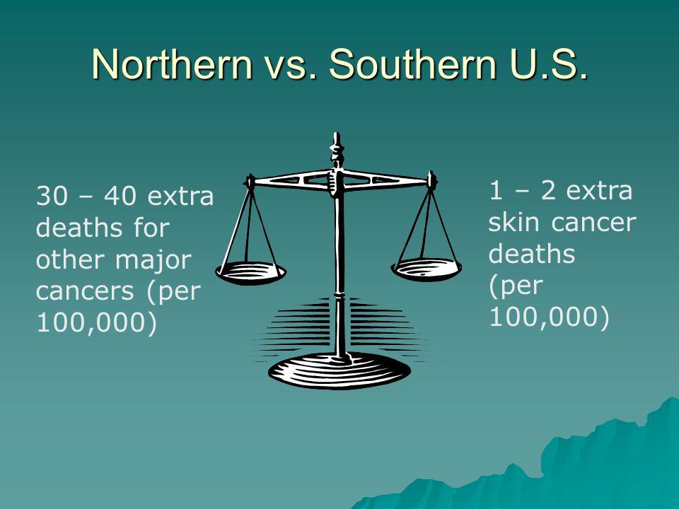 Northern vs. Southern U.S.