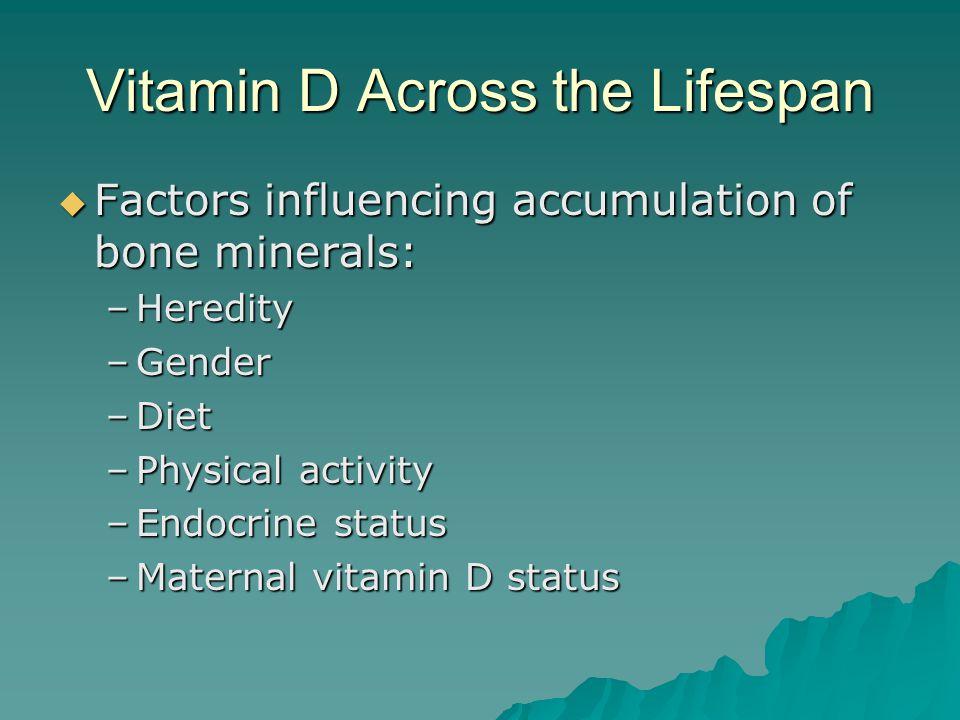 Vitamin D Across the Lifespan