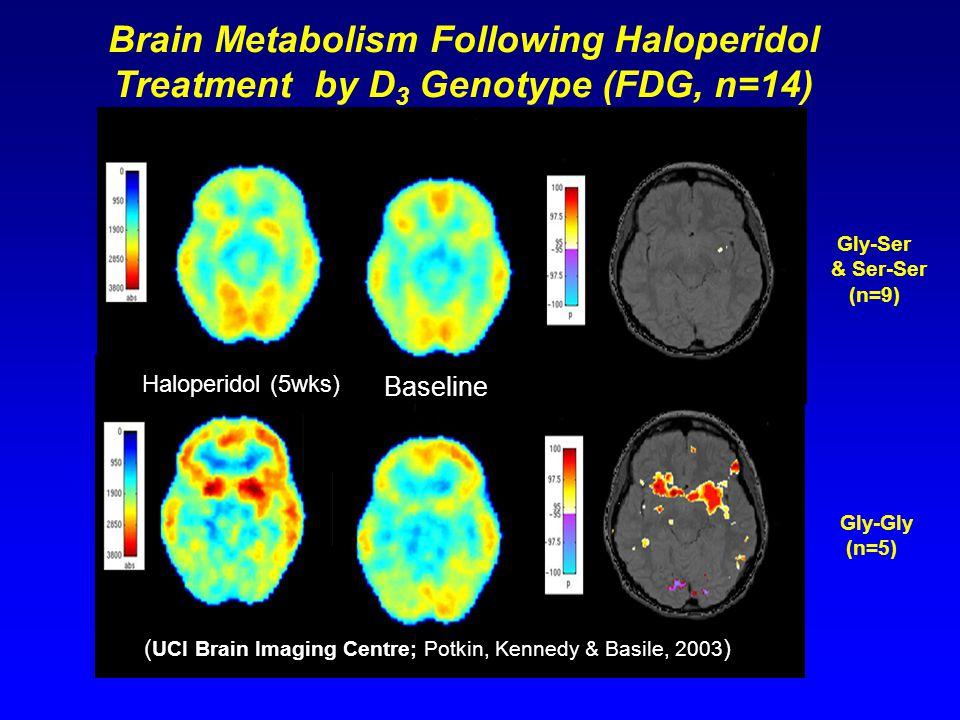 Brain Metabolism Following Haloperidol Treatment by D3 Genotype (FDG, n=14)