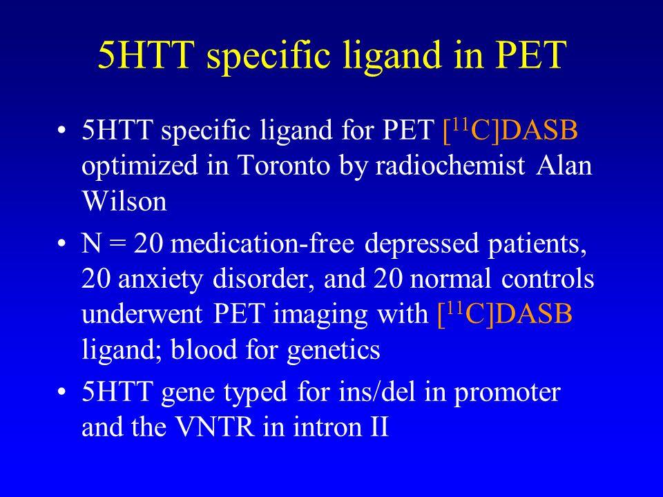 5HTT specific ligand in PET