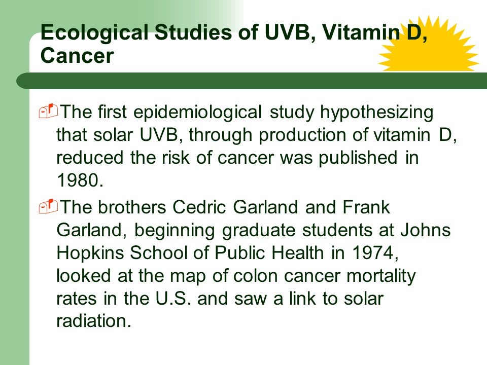 Ecological Studies of UVB, Vitamin D, Cancer