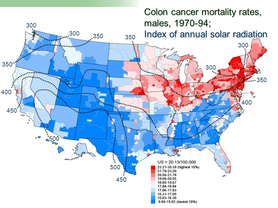 Colon cancer mortality rates, males, 1970-94;