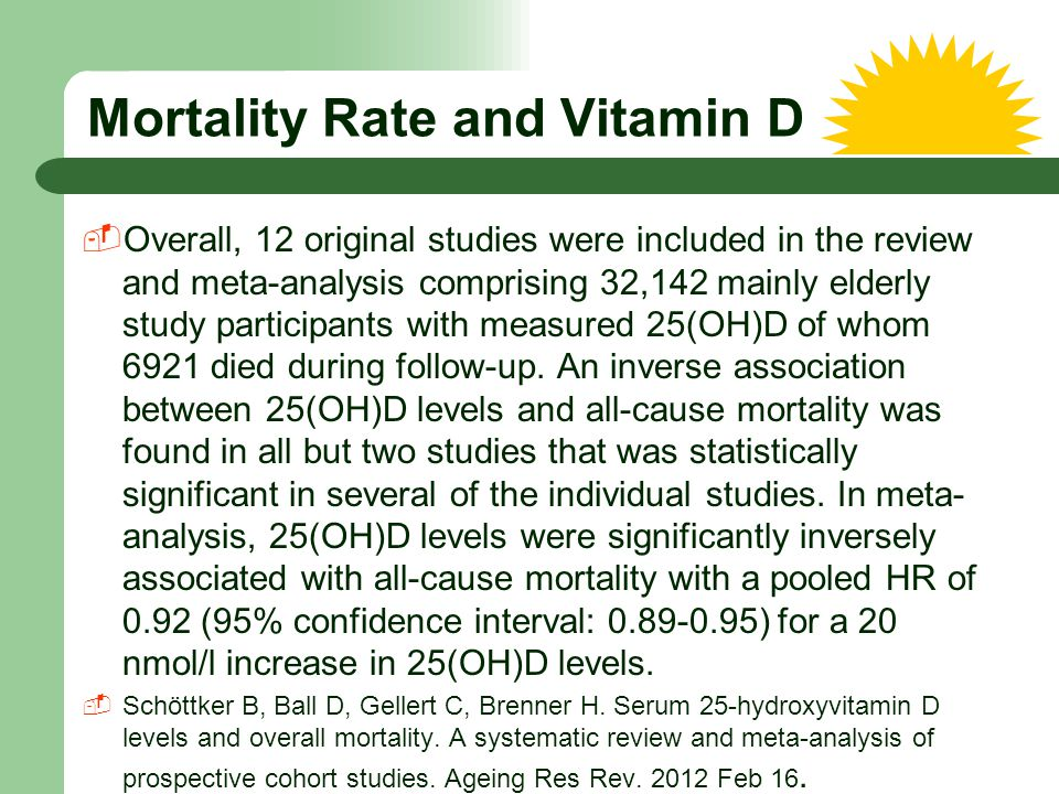 Mortality Rate and Vitamin D