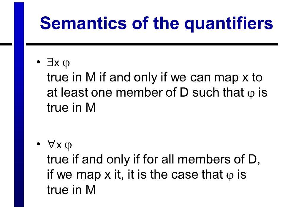Semantics of the quantifiers