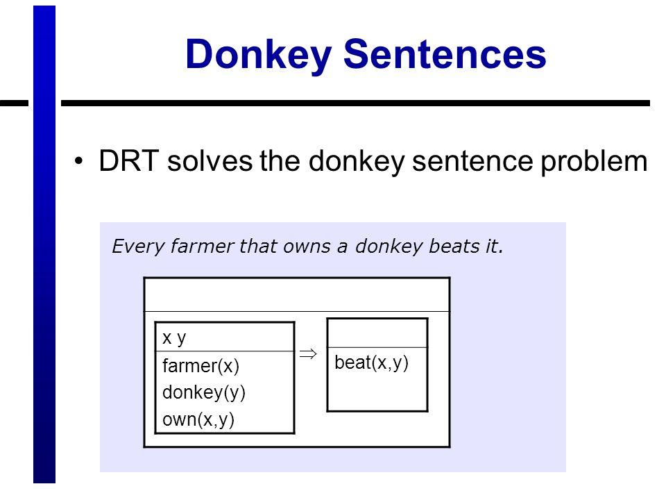 Donkey Sentences DRT solves the donkey sentence problem x y 