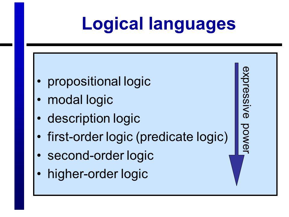Logical languages propositional logic modal logic description logic