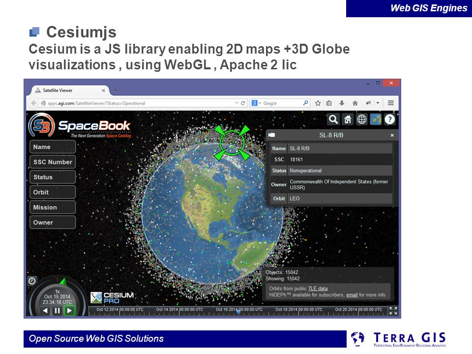 Cesiumjs Cesium is a JS library enabling 2D maps +3D Globe