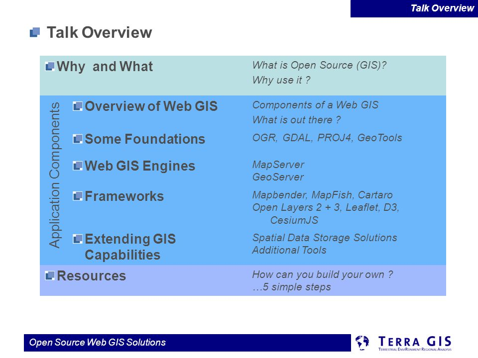 Talk Overview Why and What Overview of Web GIS Some Foundations