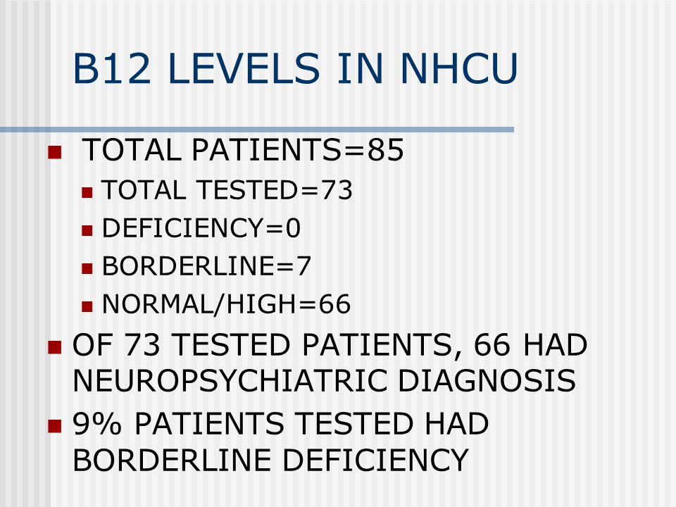 B12 LEVELS IN NHCU TOTAL PATIENTS=85