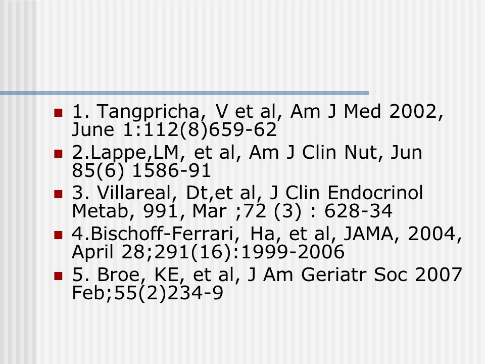 1. Tangpricha, V et al, Am J Med 2002, June 1:112(8)659-62