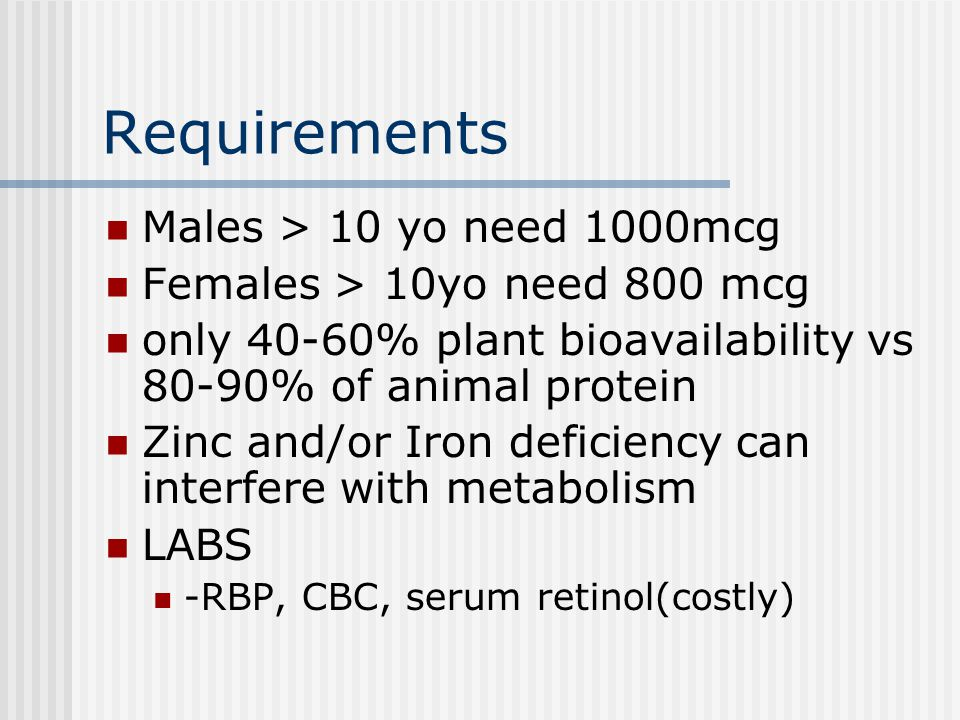 Requirements Males > 10 yo need 1000mcg