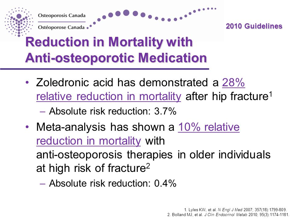 Reduction in Mortality with Anti-osteoporotic Medication