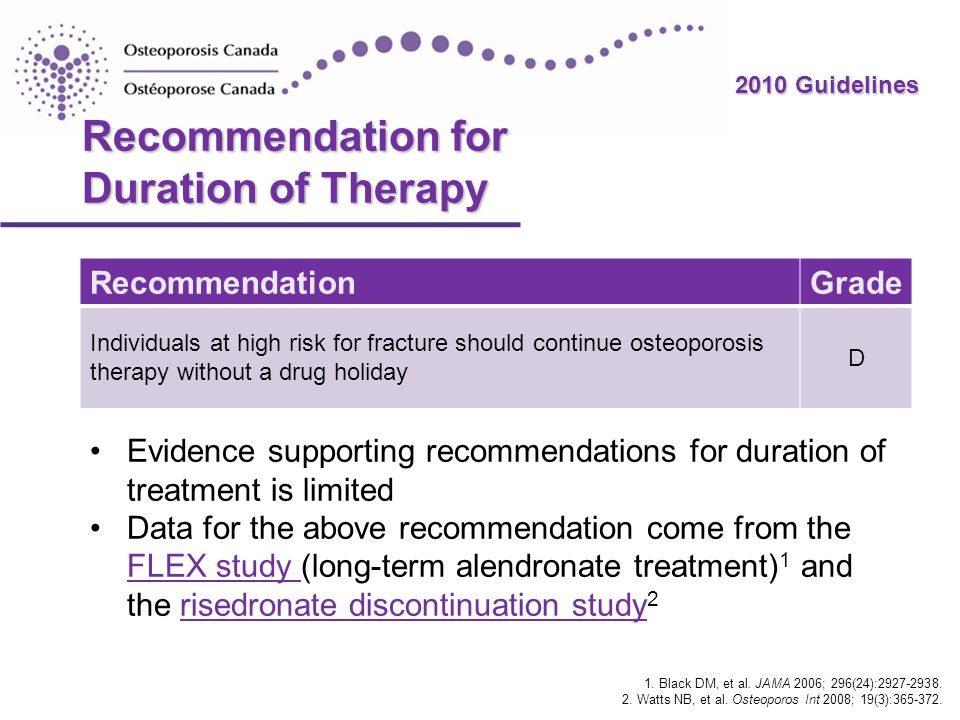 Recommendation for Duration of Therapy