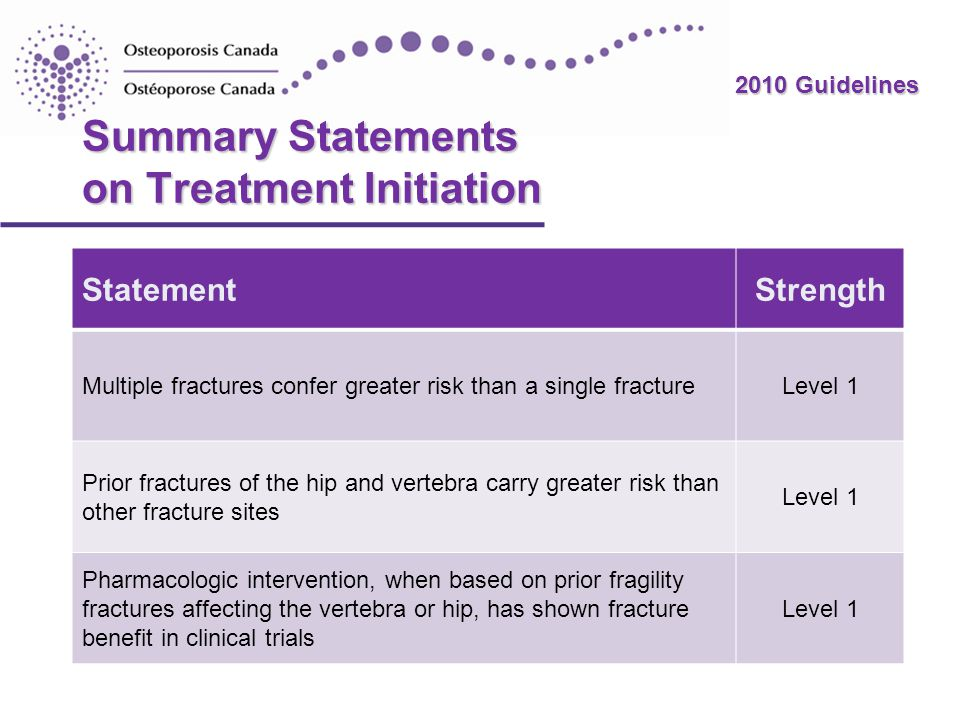 Summary Statements on Treatment Initiation