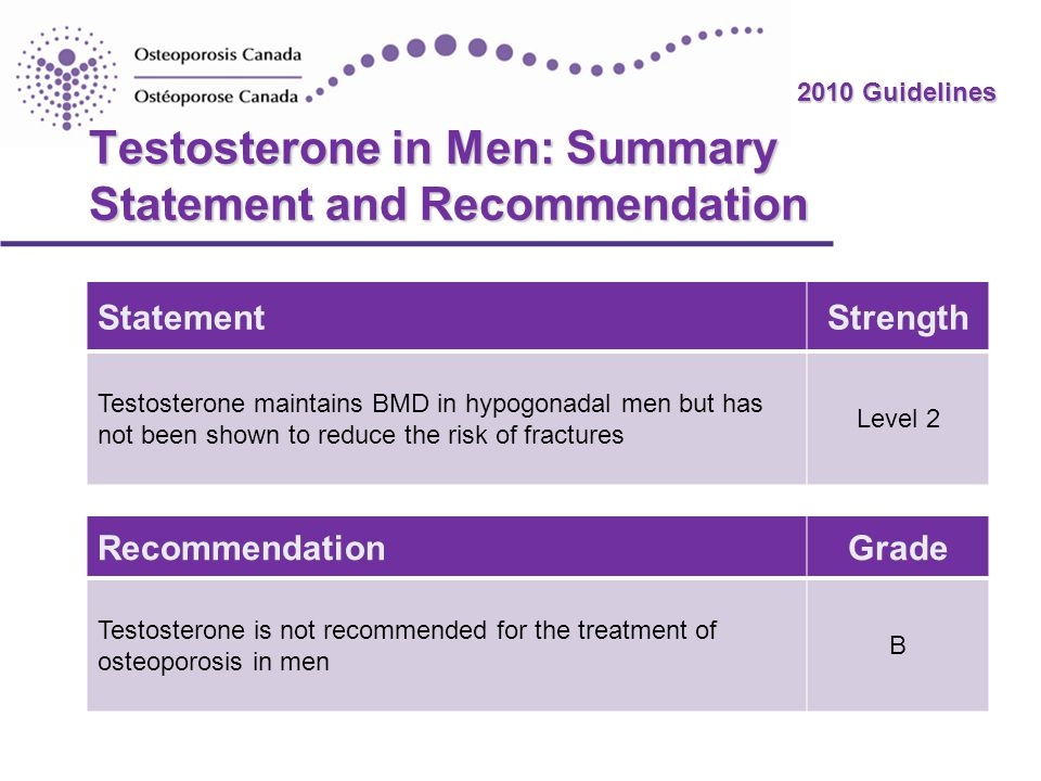 Testosterone in Men: Summary Statement and Recommendation