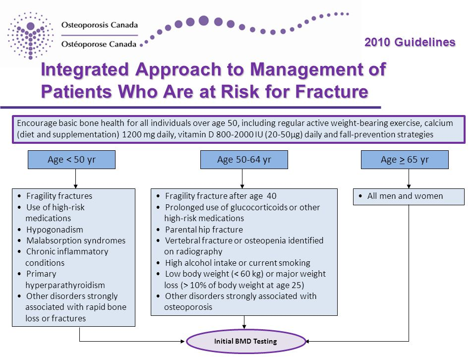 Integrated Approach to Management of Patients Who Are at Risk for Fracture