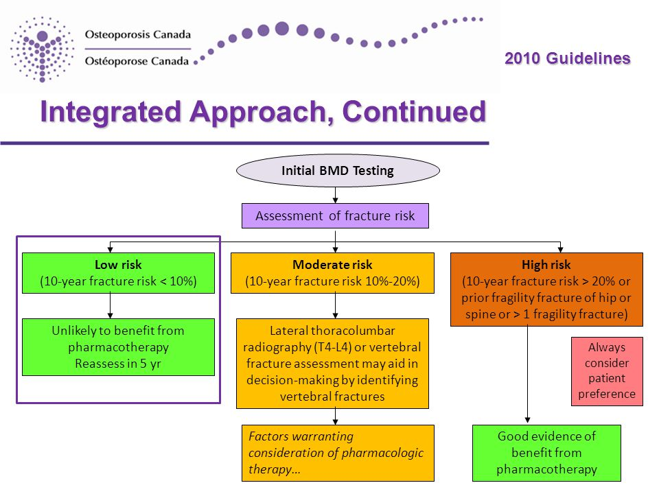 Integrated Approach, Continued