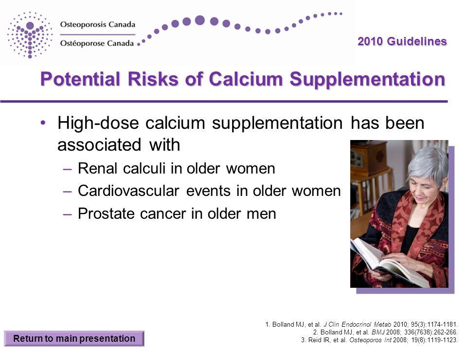 Potential Risks of Calcium Supplementation