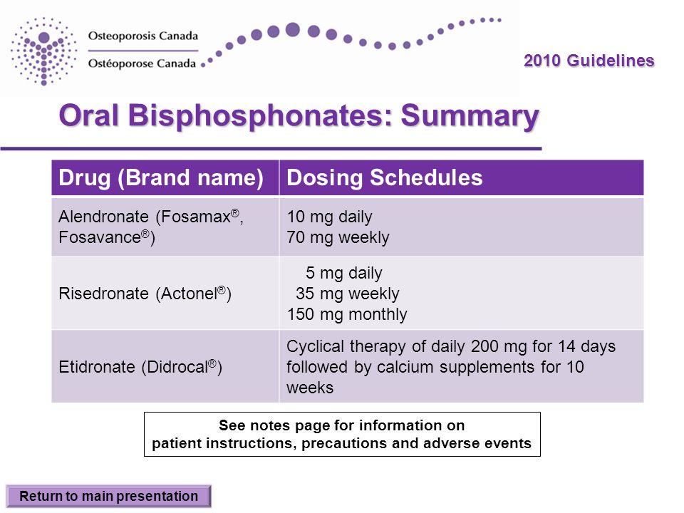 Oral Bisphosphonates: Summary