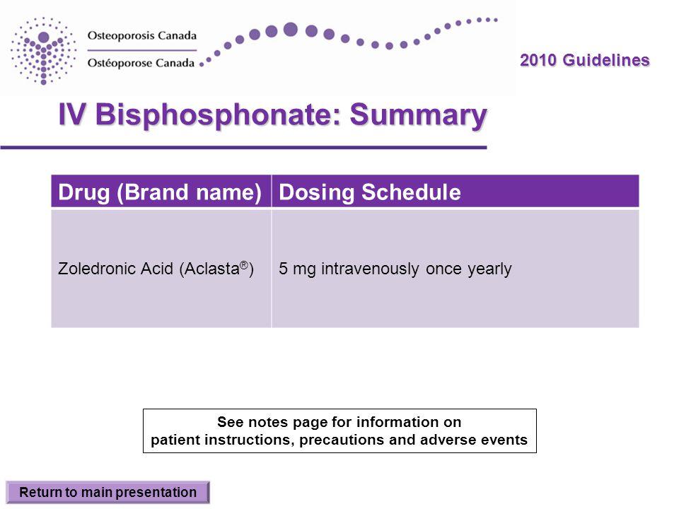 IV Bisphosphonate: Summary