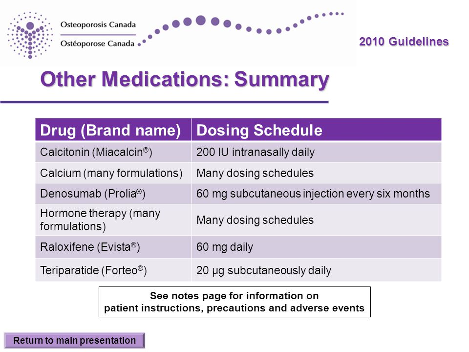Other Medications: Summary