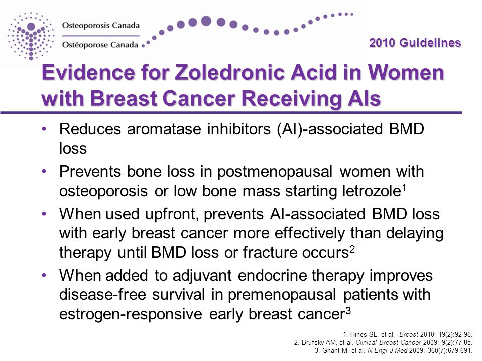 Evidence for Zoledronic Acid in Women with Breast Cancer Receiving AIs