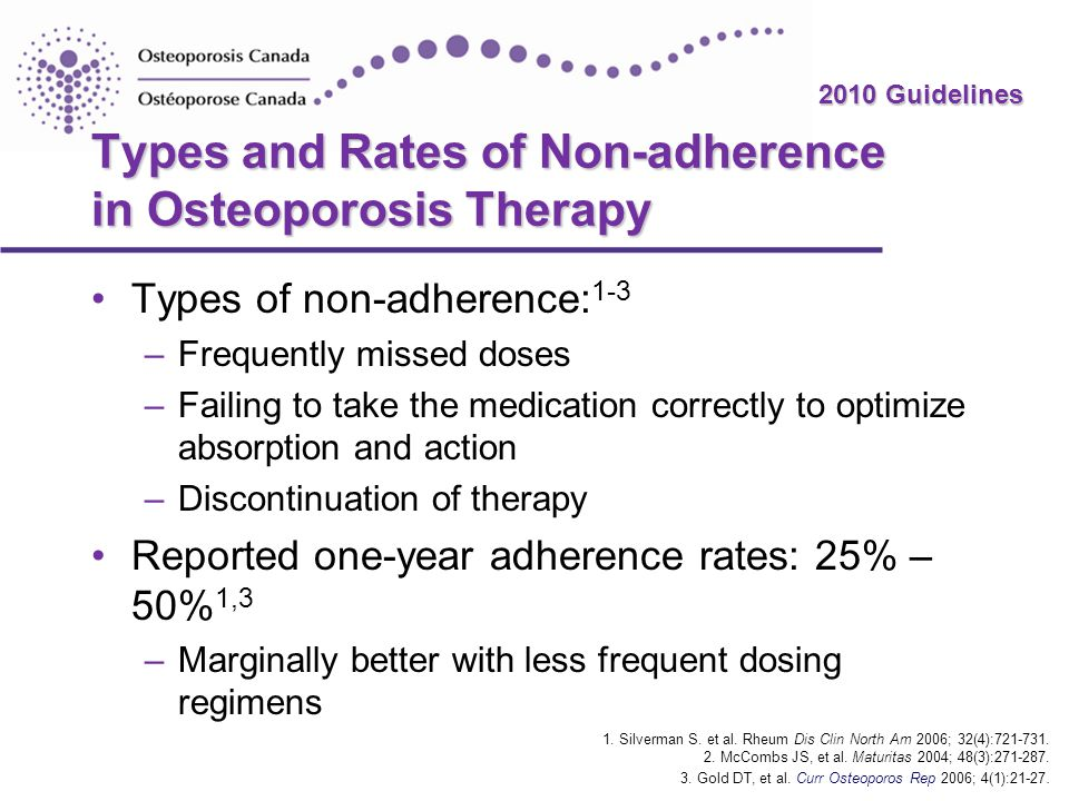 Types and Rates of Non-adherence in Osteoporosis Therapy