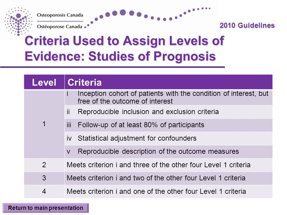 Criteria Used to Assign Levels of Evidence: Studies of Prognosis