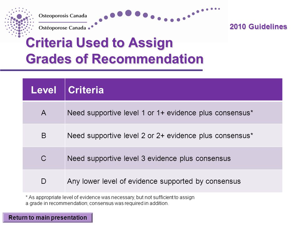 Criteria Used to Assign Grades of Recommendation