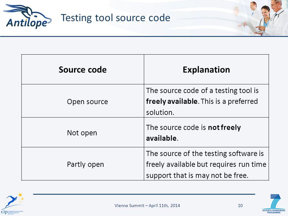 Testing tool source code