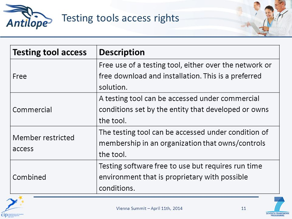 Testing tools access rights