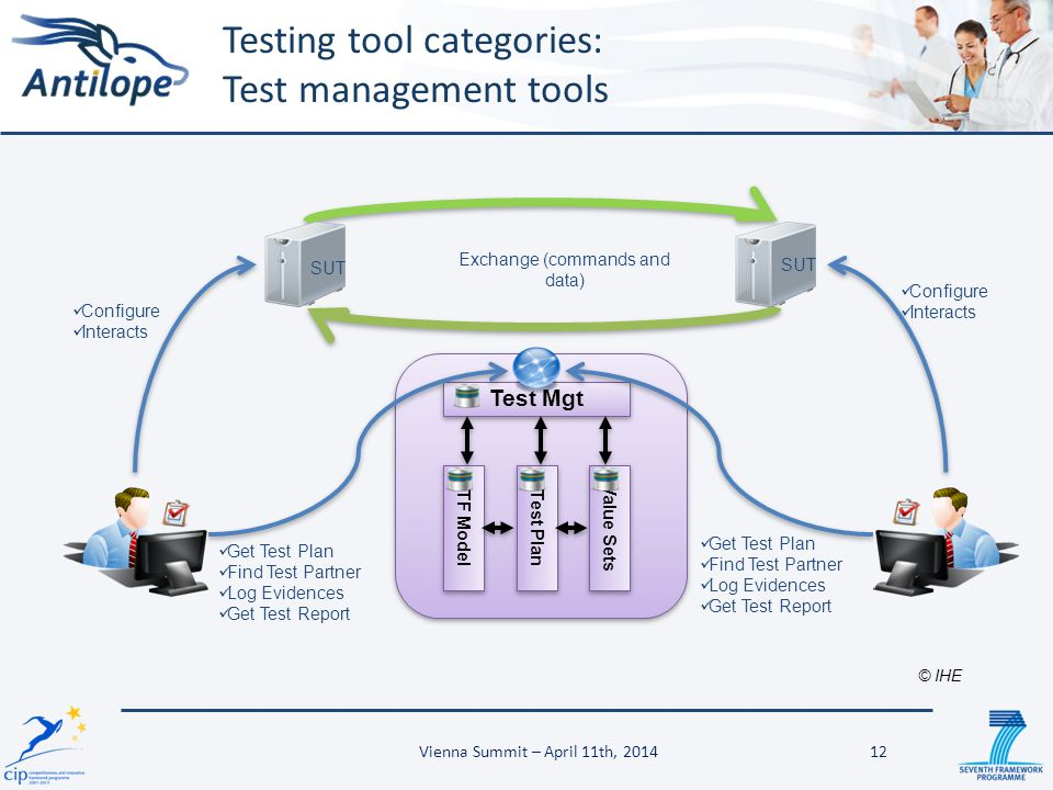 Testing tool categories: Test management tools