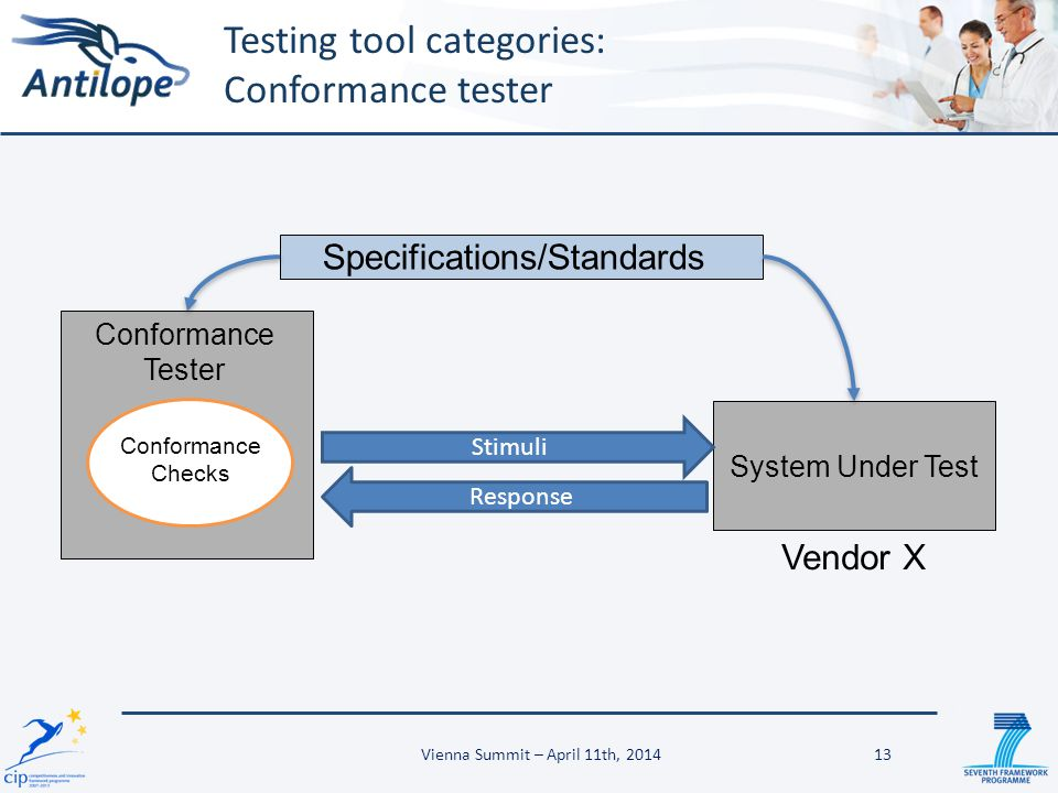 Testing tool categories: Conformance tester