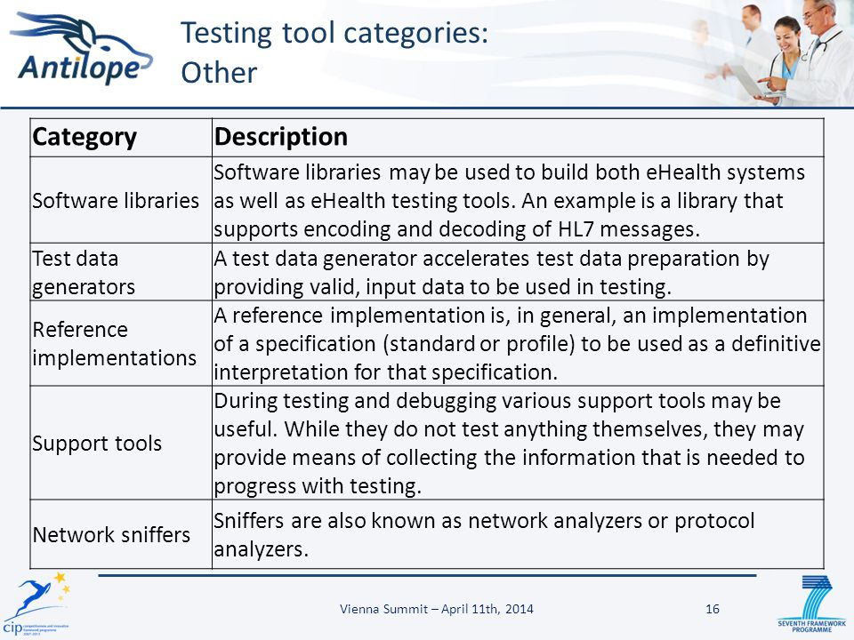 Testing tool categories: Other