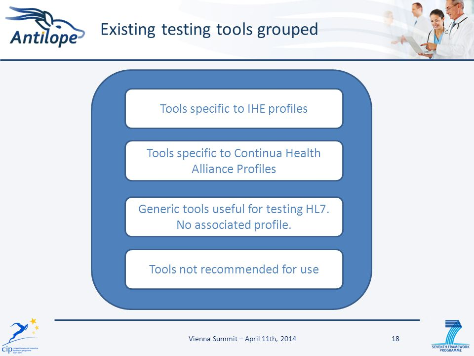 Existing testing tools grouped