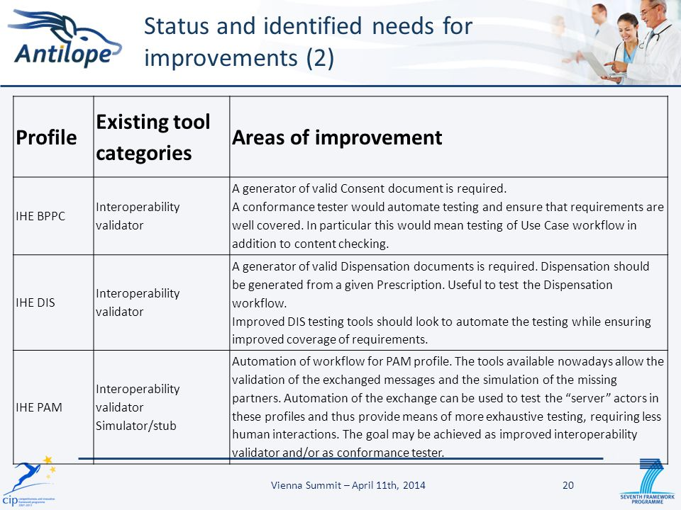 Status and identified needs for improvements (2)