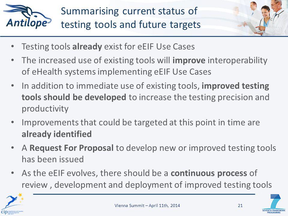 Summarising current status of testing tools and future targets