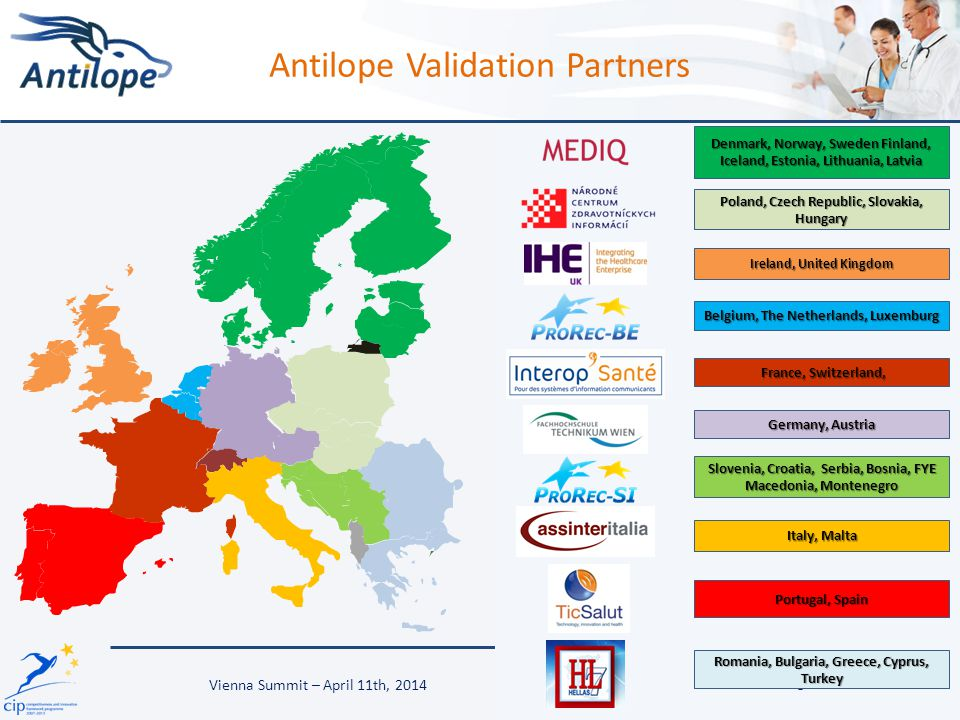 Antilope Validation Partners