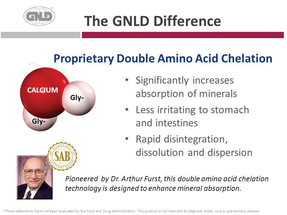 Proprietary Double Amino Acid Chelation