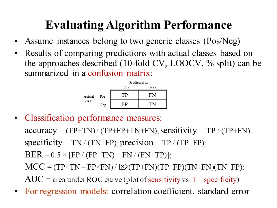 Evaluating Algorithm Performance