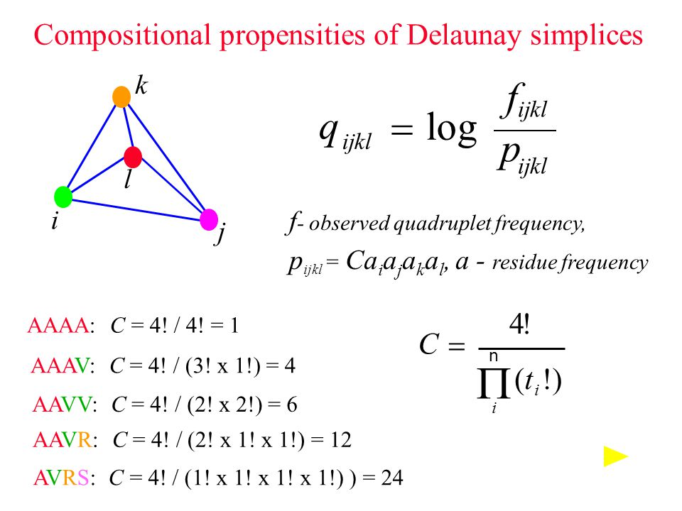 Compositional propensities of Delaunay simplices