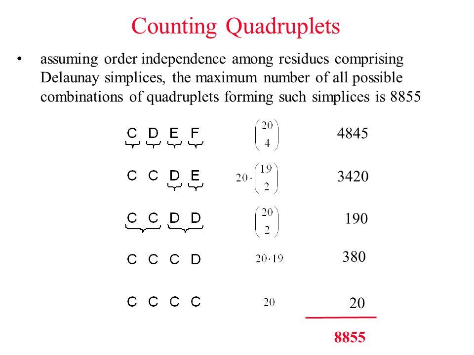 Counting Quadruplets