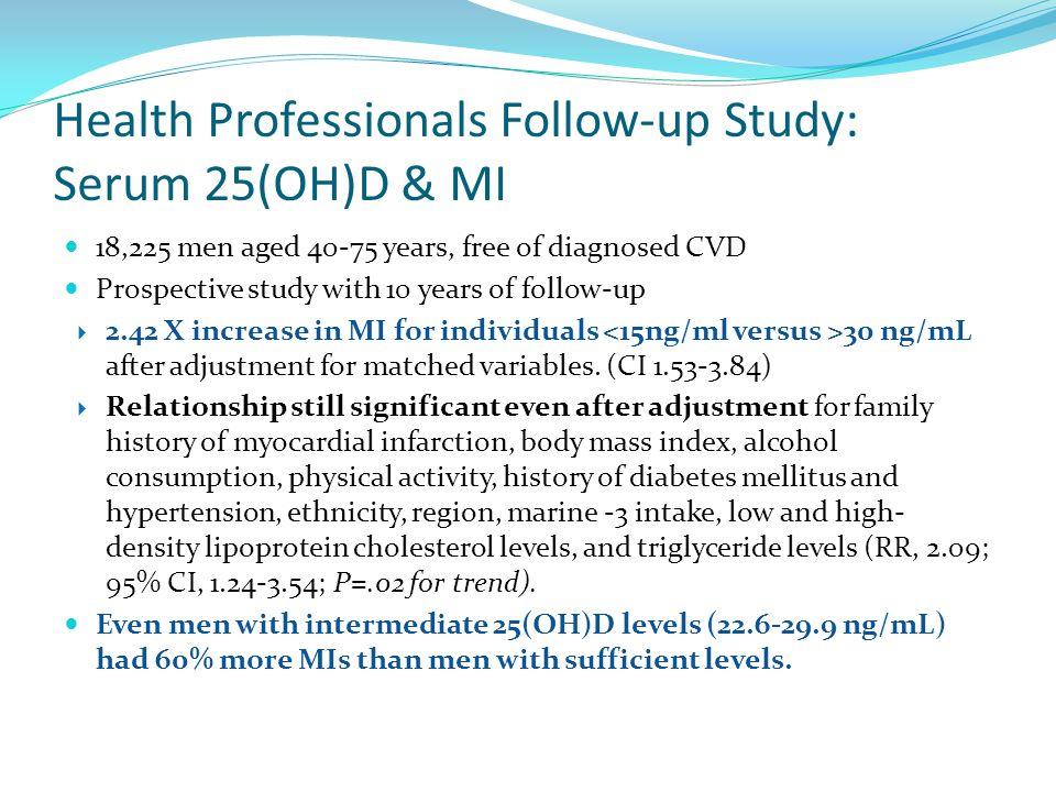 Health Professionals Follow-up Study: Serum 25(OH)D & MI