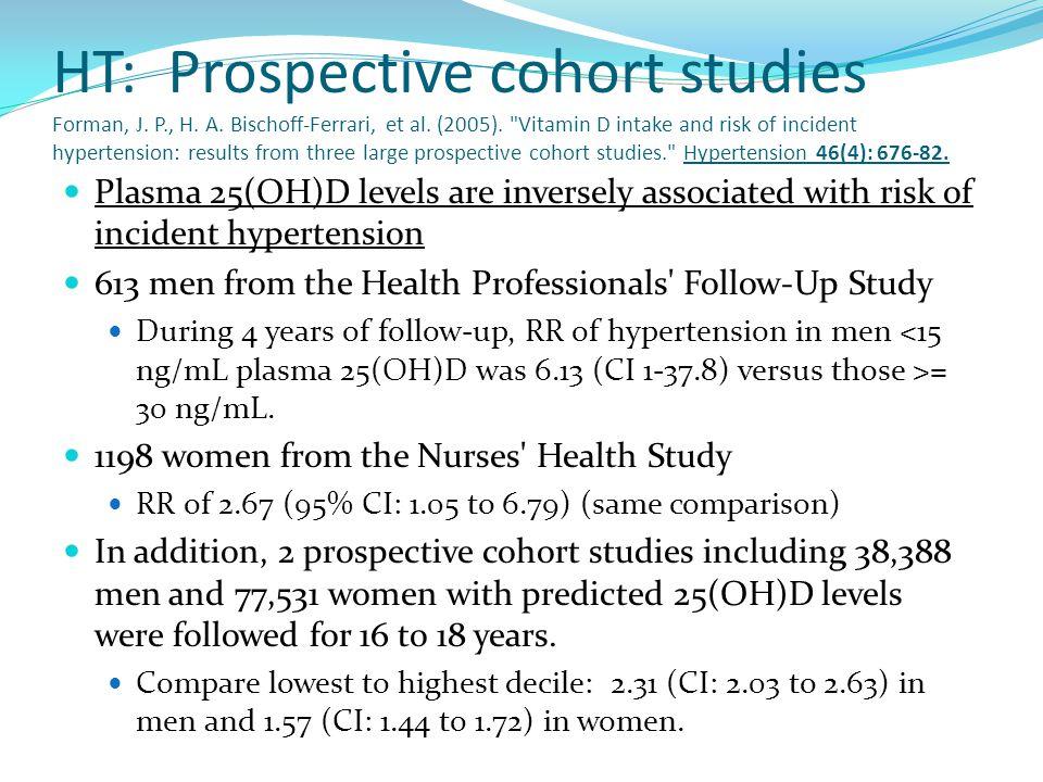 HT: Prospective cohort studies Forman, J. P. , H. A