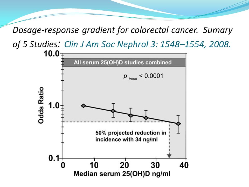 Dosage-response gradient for colorectal cancer