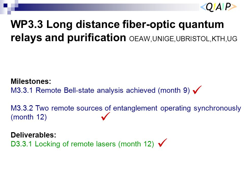 WP3.3 Long distance fiber-optic quantum relays and purification OEAW,UNIGE,UBRISTOL,KTH,UG