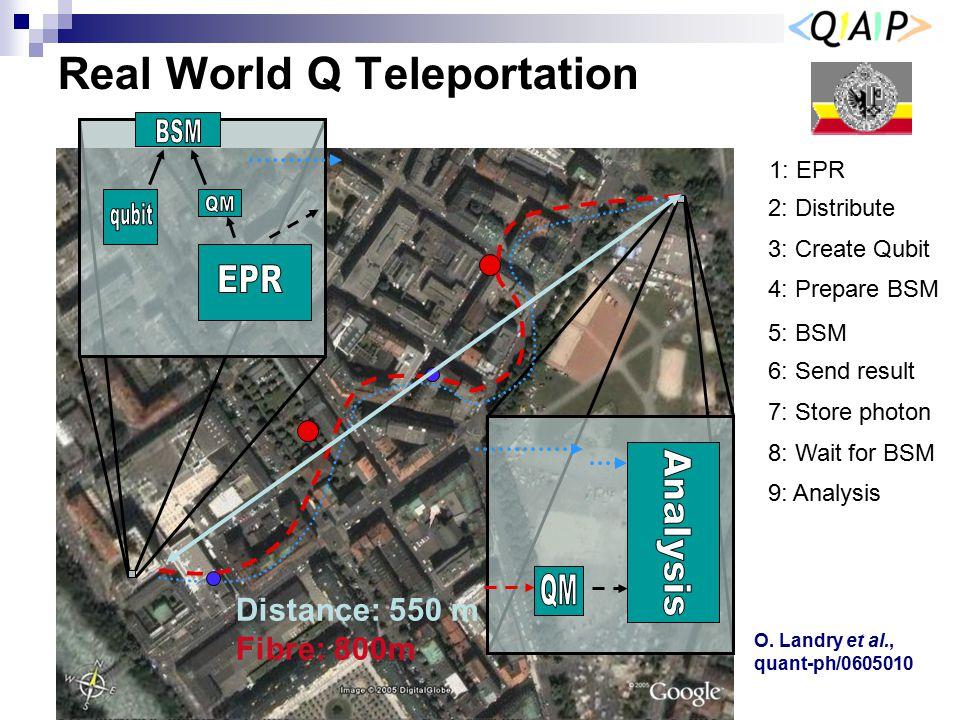 Real World Q Teleportation