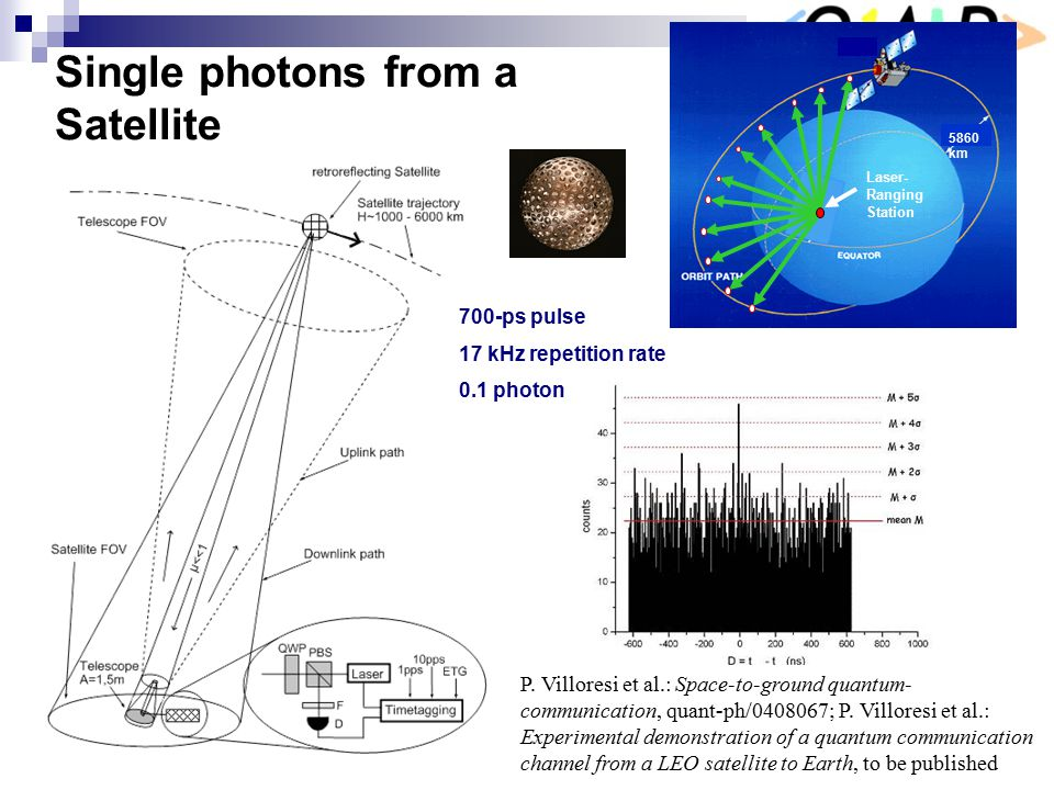 Single photons from a Satellite