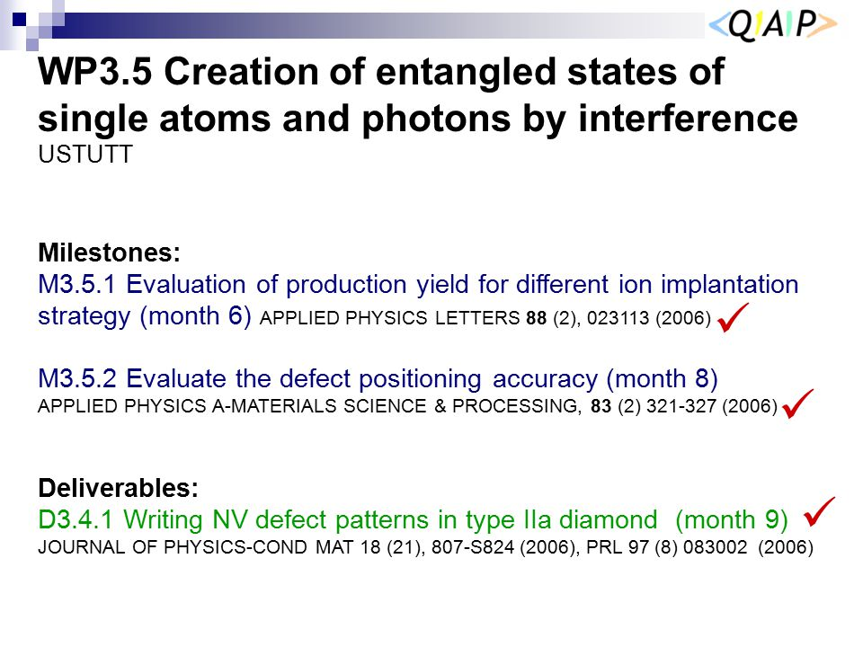 WP3.5 Creation of entangled states of single atoms and photons by interference USTUTT